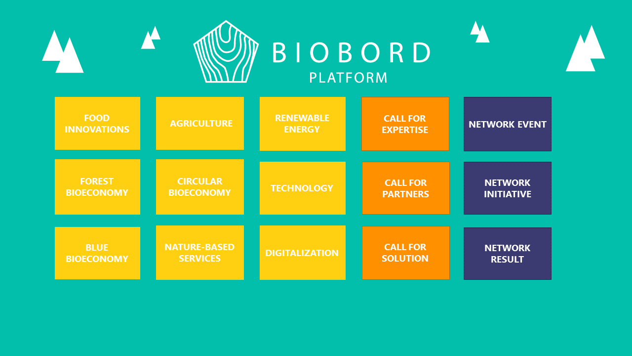 Tags_Biobord_Forum